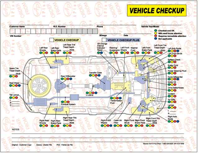 Vehicle Inspection Form. Vehicle Inspection Form Is Provided To