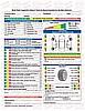 FD-QC-O • 2 Part Generic Inspection • Quantity 500