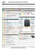 7294-0513 • Nissan Multi-Point Inspection Report Card